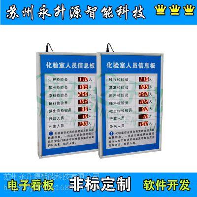 苏州永升源厂家定制电子看板 化验室人员信息安全天数倒计时显示屏 安全牌