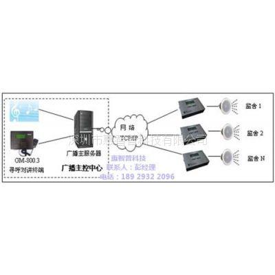 工厂广播系统_广播系统_惠智普科技(在线咨询)