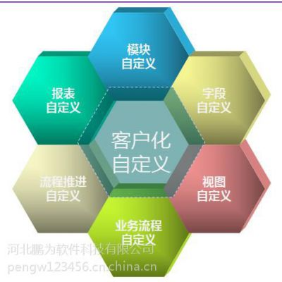 CRM客户管理_ 鹏为CRM软件_OA协同办公系统软件,进销存管理软件