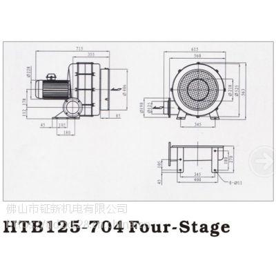 HTB125-704 中压风机 多段式
