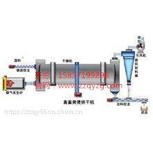 郑州全有重工厂家直销精品有机肥加工设备鸡粪烘干机15837199898