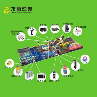 游乐场儿童乐园管理软件收费系统