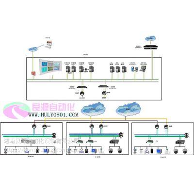 城市热网信息系统