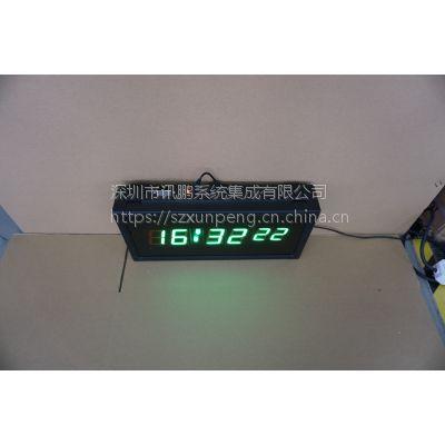 MES制造执行系统智能电子看板