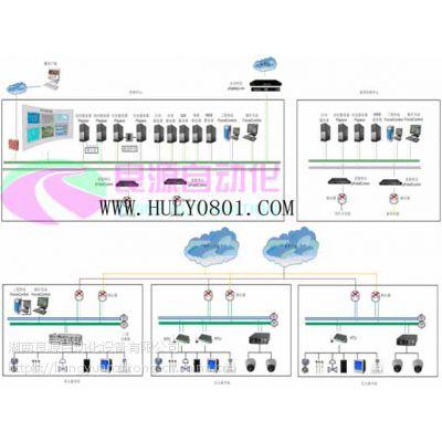 燃气管网调度优化系统