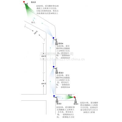 深圳驾校科目三无线视频传输方案莱安无线网桥监控安装