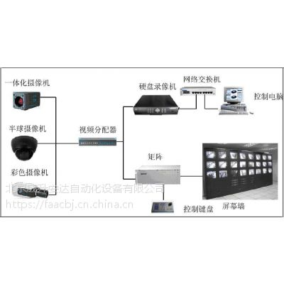 CSAD高清网络摄像机