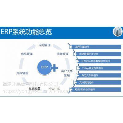 福建福州APP应用软件OA办公系统ERP软件开发公司