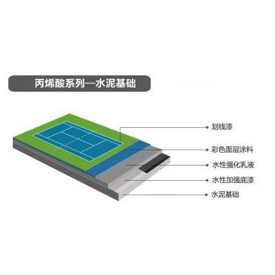 丙烯酸羽毛球场材料施工价格——南宁康奇体育厂家一站式服务