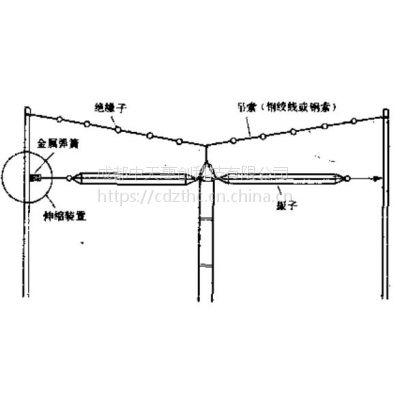 TN221 短波笼形天线(6MHz~30MHz)
