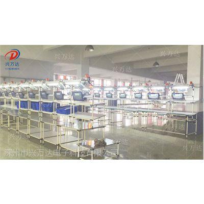 兴万达科技/sop电子看板/光纤通讯Sop电子显示系统/流水线生产看板/上门展示/来电咨询/批发价