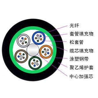铁路公路光缆GYTZS-48B1,GYFTZS-8B1西藏新疆内蒙贵州光缆
