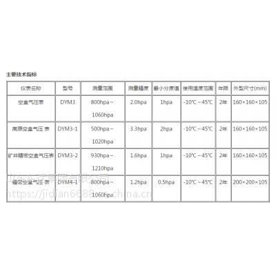 东达DYM3平原型空盒气压表