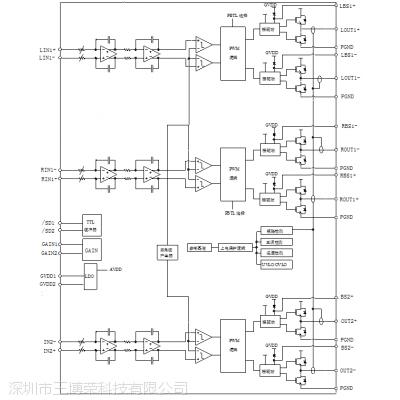 三博荣供应 30W(每声道)专用免滤波立体声高效 D类音频功率放大电路ADS-6030D