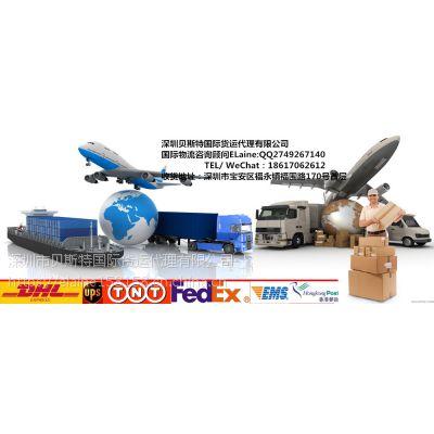 国际快递(GJKD):DHL、TNT、UPS、FEDEX、Aramex、EMS和SF