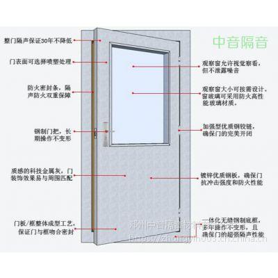 河南隔音门-中音隔音门常用特点和使用范围