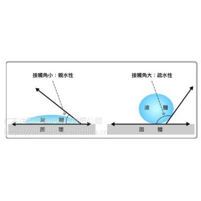 水接触角测量仪的应用,接触角测量仪步骤