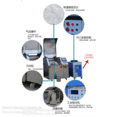 风冷式循环水冷却机组
