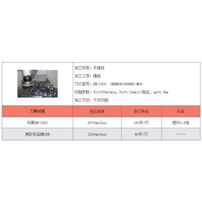 汽车发动机缸体精铣专用cbn立方氮化硼刀片型号SNEN090308