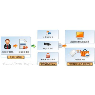 pgp加密软件安装