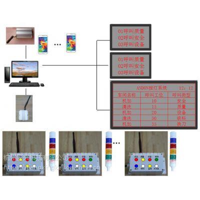 企业LED电子看板系统