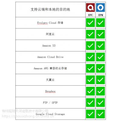 数据备份/数据容灾/数据备份软件/数据备份系统EvolPro云端备份软件