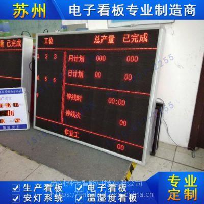 苏州琳卡ModbusRS485通讯屏车间生产线计数电子看板