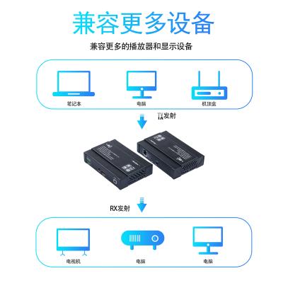 亏本冲量妙联宝4K高清hdmi视频延长器HSV621无损超低时延POE网传100米延长器