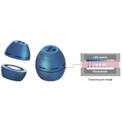 超低成本微型LED红外光谱仪 油品检测,水质检测,食品安全,1um-2.5um红外光谱仪