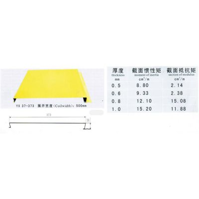 压型彩钢板-温州彩钢板-南京宏时代(查看)