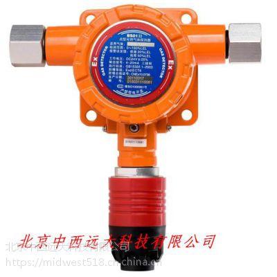 中西可燃气体检测仪 型号:HW28-BS01-CO 库号:M348194
