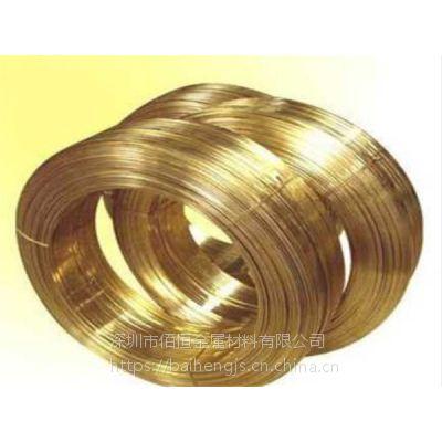 供应QAL11-6-6铝青铜线 国标铝青铜线价格