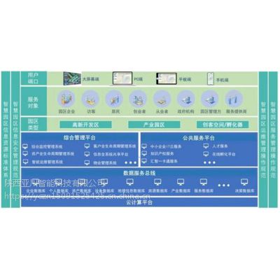 园区综合能源管理系统和方案