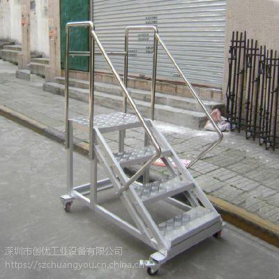 机场用登高作业梯,仓库货架配套取货梯,商场员工用拣货梯常用尺寸