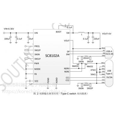 车充同步降压集成电路SC8102AQDJR,具有恒流模式