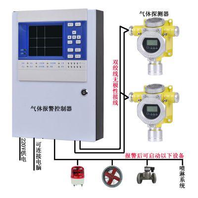 化工厂监测,乙酸乙酯泄漏催化燃烧式声光报警器