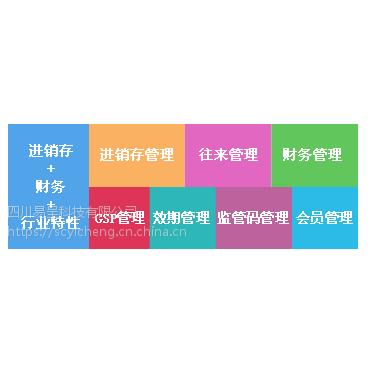 家具管理软件管家婆软件用友软件金蝶软件成库存二手回收泗泾