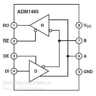 ADM1485JRZ-REEL【ADI专营】其他IC 超低功耗EIA RS-485收发器