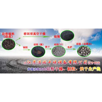 江苏道诺供应: 硅粉造粒烘干机-----DW带式干燥机