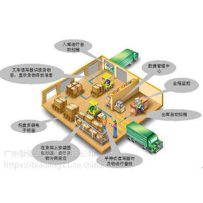 WMS系统教程_WMS系统流程图
