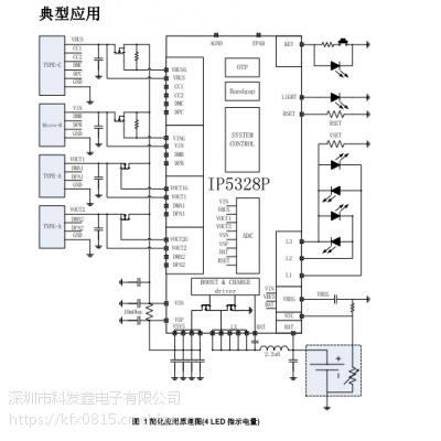 IP5328P支持双向 PD3.0 快充等多种协议的移动电源 SOC