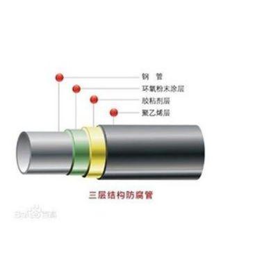天然气使用加强级3PE防腐钢管