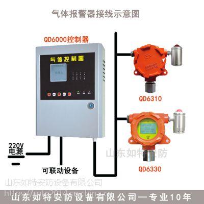 如特液晶显示气体浓度监测报警控制主机