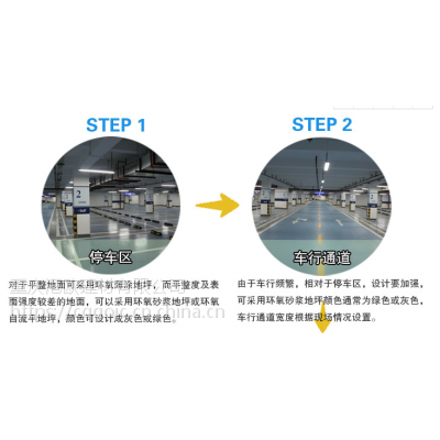 游乐场地坪漆批发—重庆港欧建材