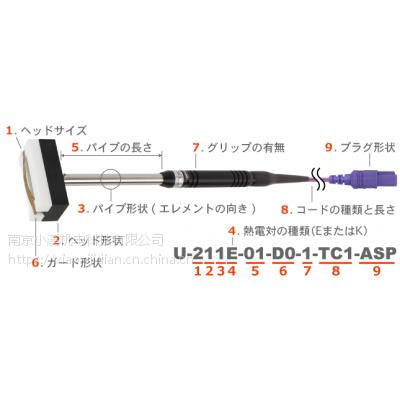 日本anritsu安立计器S-411K-01-0-TC1-ANP温度传感器 中国分销社