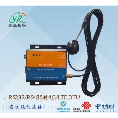 新闻中心:油田机井远程监控系统/RTU DTU无线网关/远程测控终端盒子模块-西安云垦