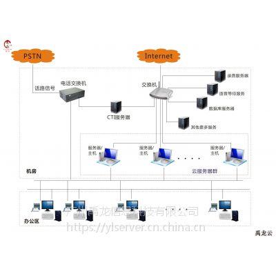桌面虚拟化解决方案 办公云终端 桌面云客户端 YL103 禹龙云 云教室厂家 云办公解决方案