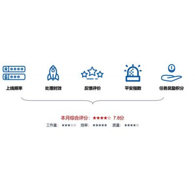 陕西综治网格化平台-天津飞云科技
