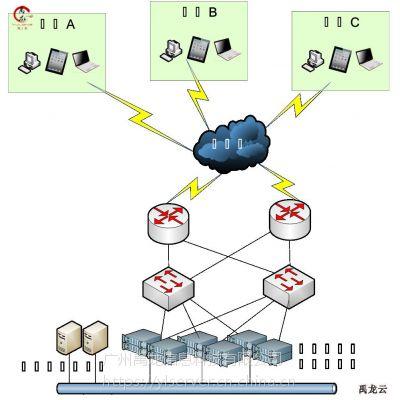桌面虚拟化 云终端解决方案 云电脑租用 YL131 禹龙云 云桌面厂家