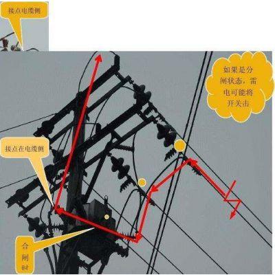 中堂避雷器安装 雷泰防雷工程